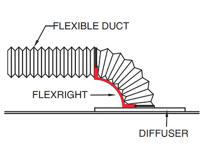 FlexRight Installation Figure 2